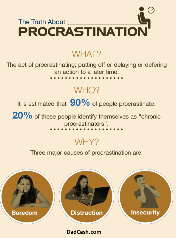 what is procrastination