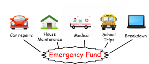 Start Emergency Fund